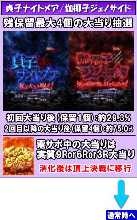 P貞子vs伽椰子 頂上決戦のゲームフロー