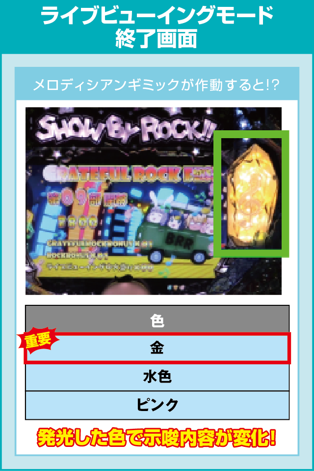 P SHOW BY ROCK‼の確定演出