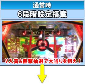 羽根モノ スカイレーサーのゲームフロー