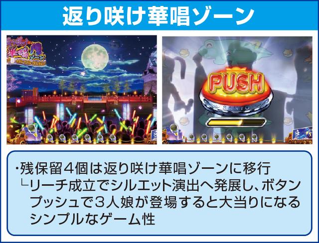Pスーパー海物語IN JAPAN2金富士 319Ver.のピックアップポイント