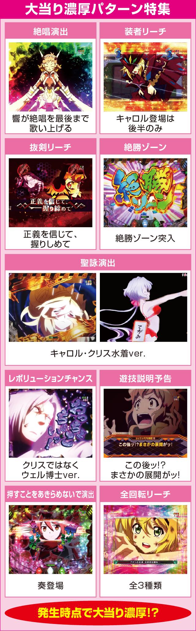 Pフィーバー戦姫絶唱シンフォギア2のピックアップポイント