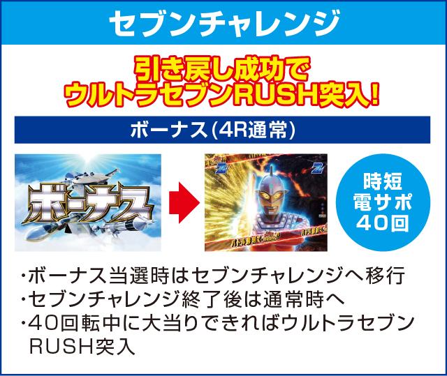 ぱちんこ ウルトラセブン2 Light Versionのピックアップポイント