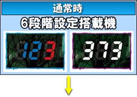 PゾンビリーバボーS4-T6のゲームフロー