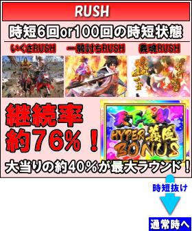 P義風堂々!!~兼続と慶次~2N-Xのゲームフロー