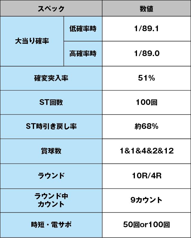 PAガラスの仮面N-K1のスペック表