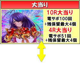 P一騎当千SS斬 呂蒙Ver.のゲームフロー