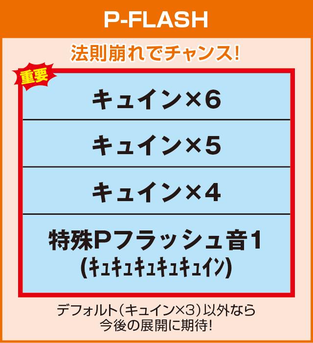 ぱちんこ 新鬼武者 狂鬼乱舞 Light Versionの確定演出