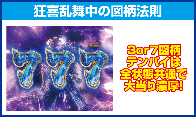 ぱちんこ 新鬼武者 狂鬼乱舞 Light Versionのピックアップポイント