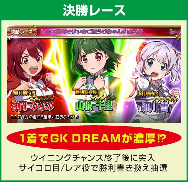 Konami Amusement(コナミアミューズメント)のピックアップポイント
