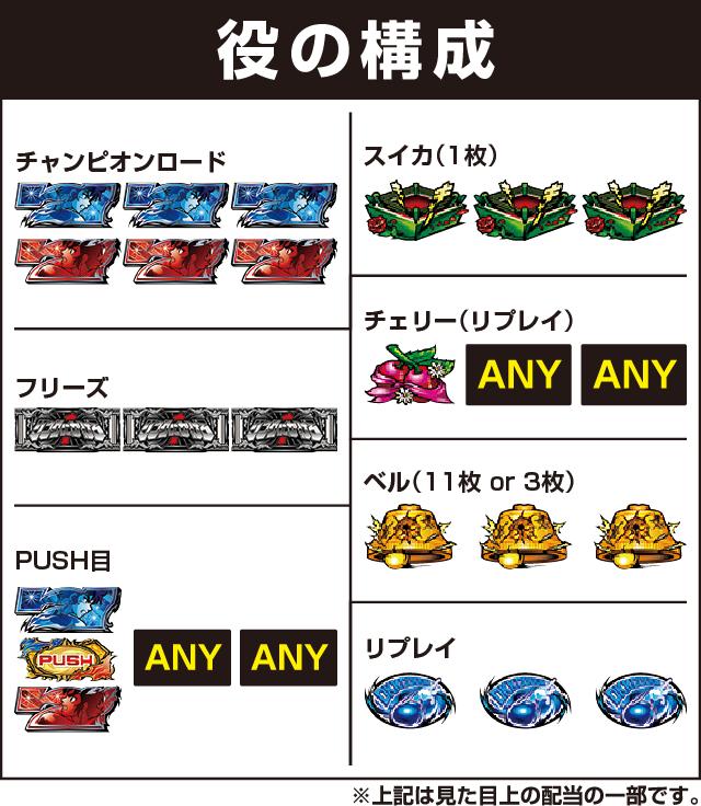 Spiky(スパイキー)の役構成