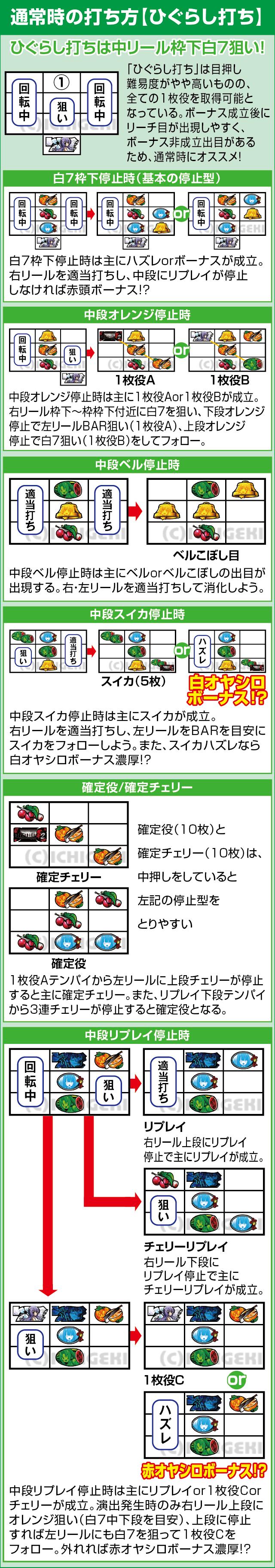 OIZUMI(オーイズミ)のピックアップポイント