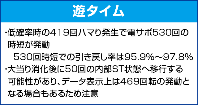 P牙狼コレクション 遊タイムver.のピックアップポイント