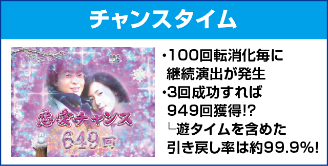 ぱちんこ 冬のソナタ FOREVERのピックアップポイント