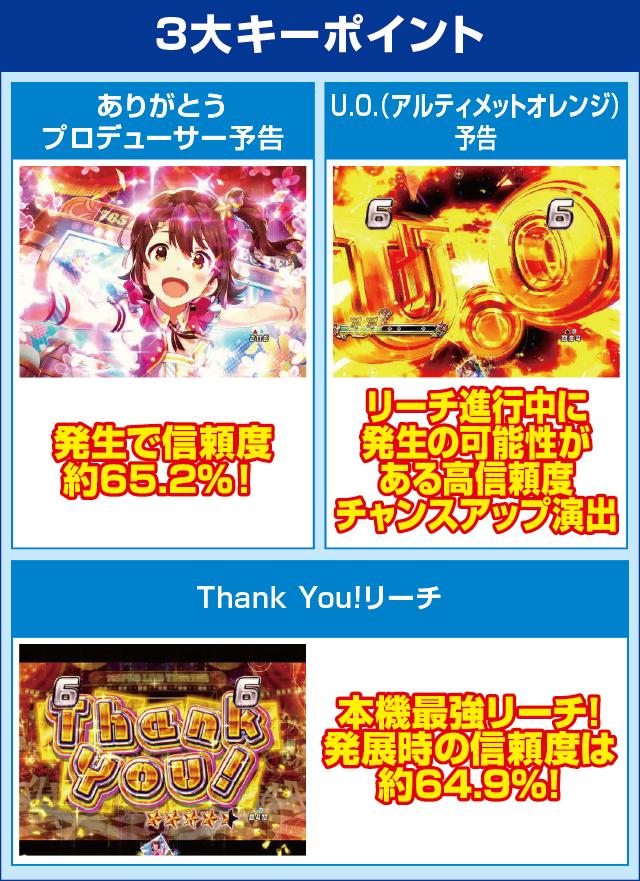 Pフィーバー アイドルマスター ミリオンライブ!のピックアップポイント