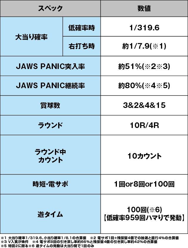 P JAWS3 SHARK PANIC~深淵~のスペック表