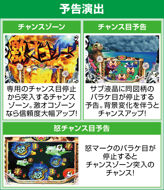 P安心ぱちんこキレパンダinリゾート 79Ver.のピックアップポイント
