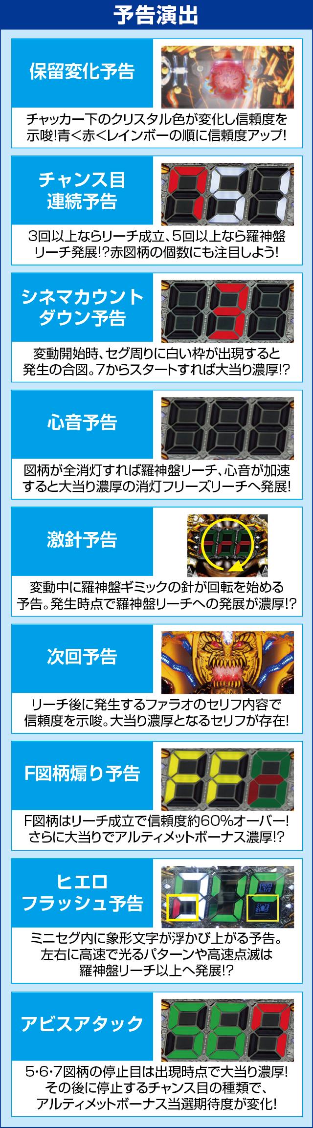 PAロードファラオ~神の一撃~連撃ver.のピックアップポイント