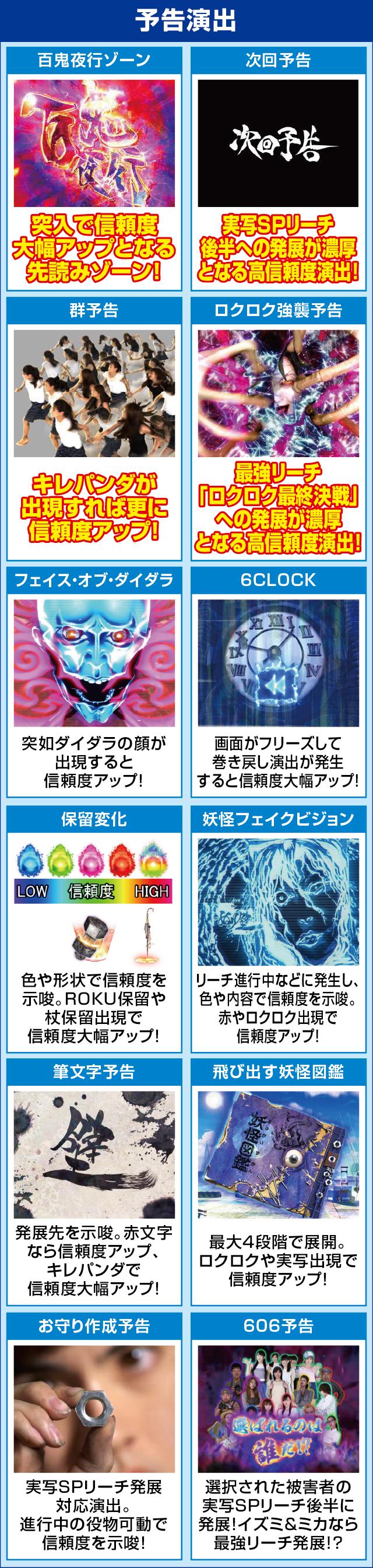 P ROKUROKU 2400ちょい恐Ver.のピックアップポイント