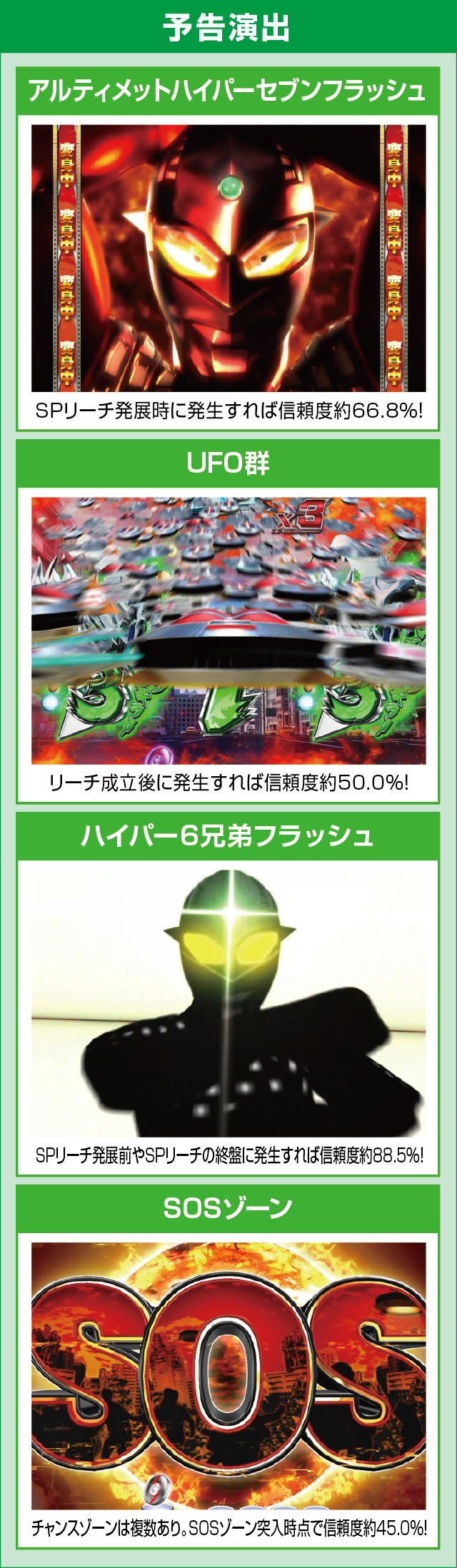 ぱちんこ ウルトラセブン 超乱舞のピックアップポイント