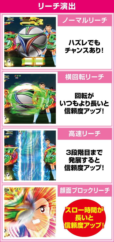 PAキャプテン翼 石崎バージョンのピックアップポイント