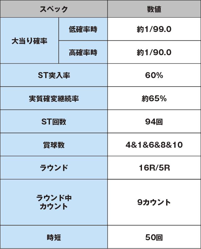 CRAリング 終焉ノ刻FPWのスペック表