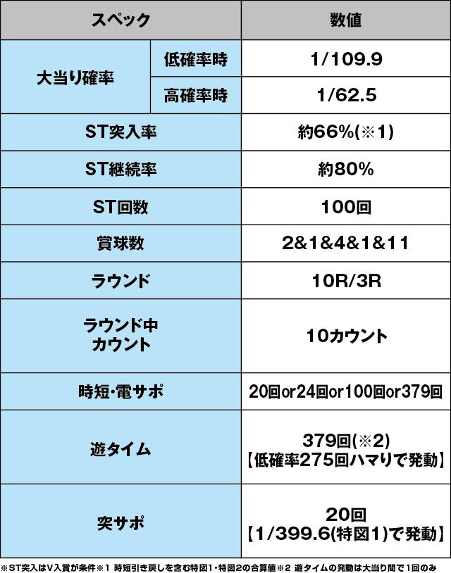 P貞子3D2 Light ~呪われた12時間~のスペック表