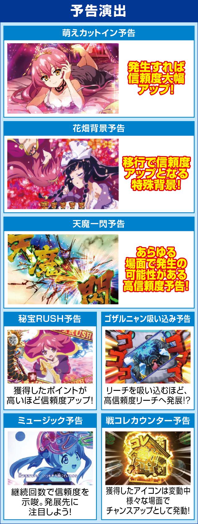 ぱちんこ戦国コレクションのピックアップポイント