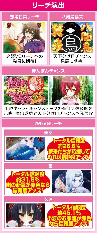 P戦国†恋姫 Vチャージverのピックアップポイント