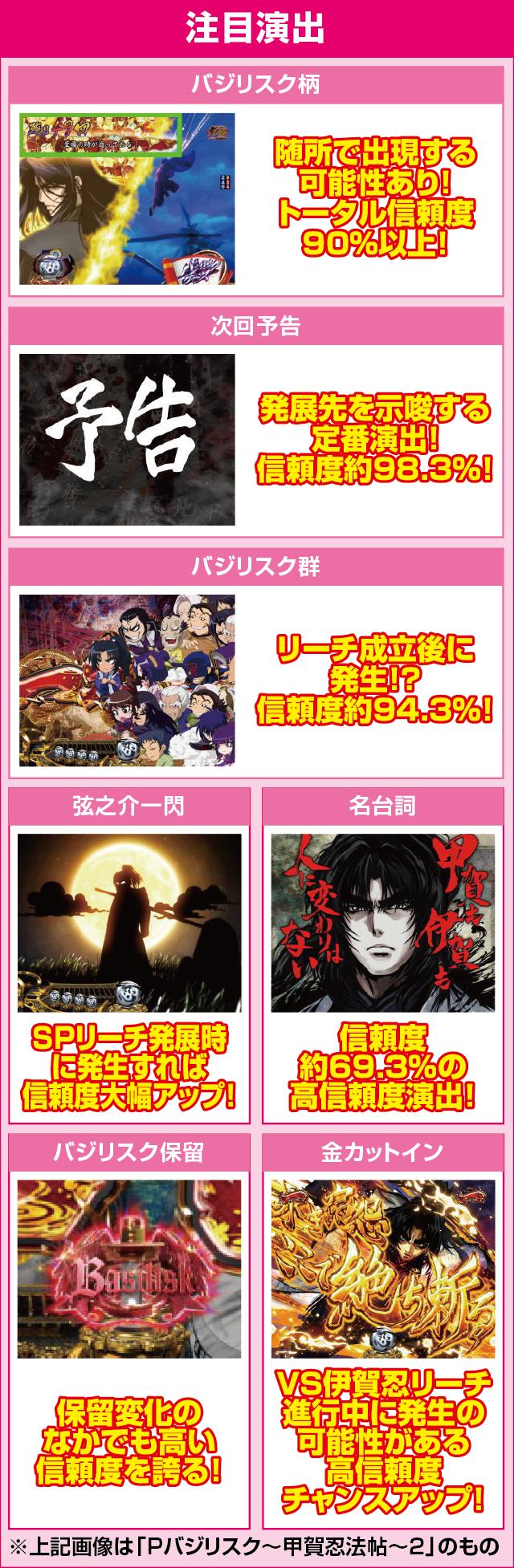 Pバジリスク~甲賀忍法帖~2 朧の章のピックアップポイント