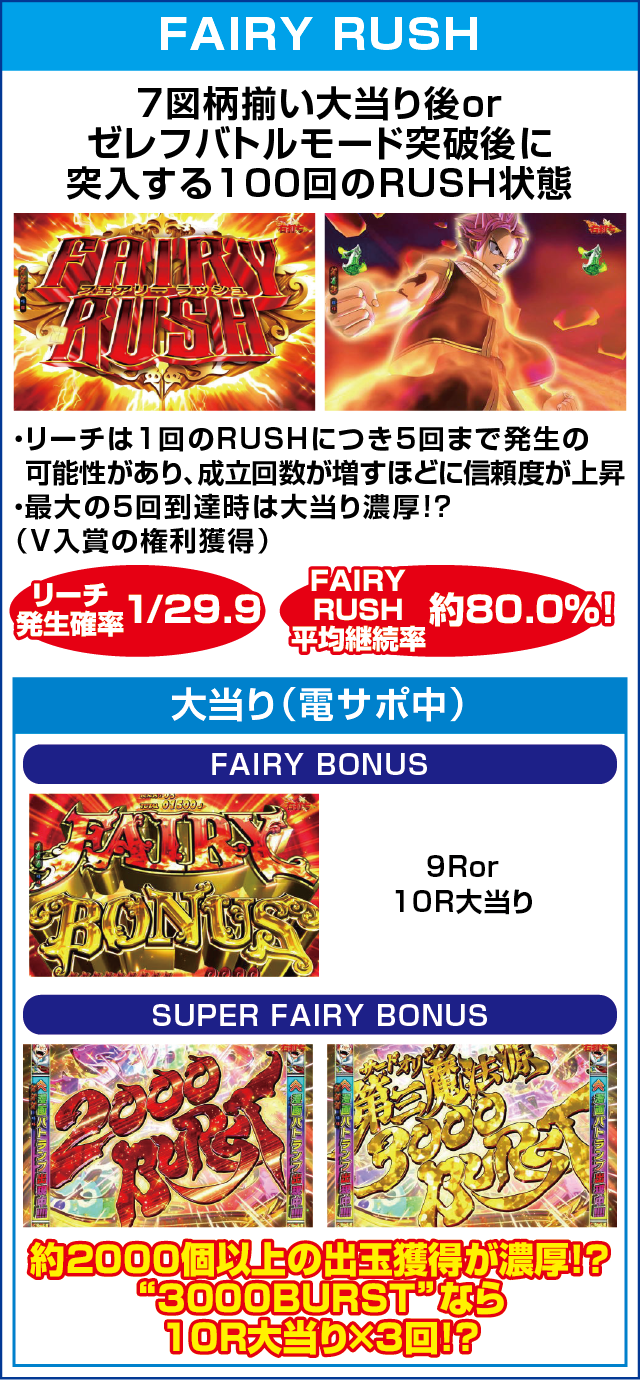 P FAIRY TAIL2 JHDのピックアップポイント