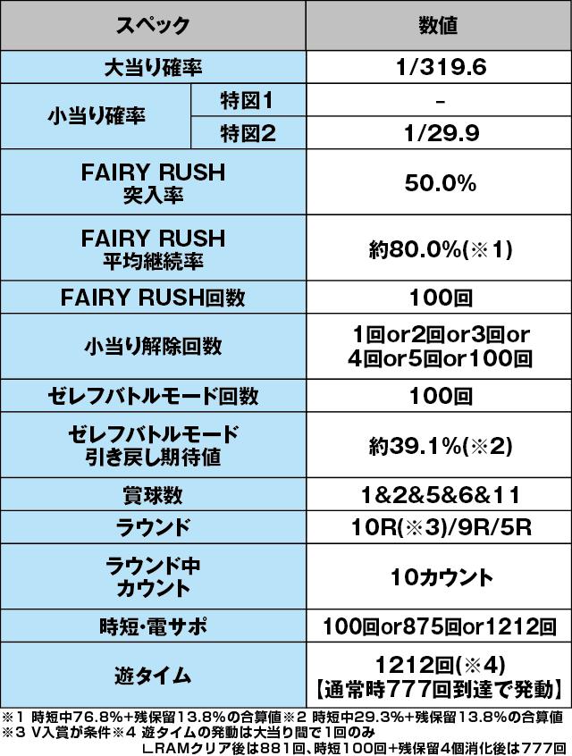 P FAIRY TAIL2 JHDのスペック表
