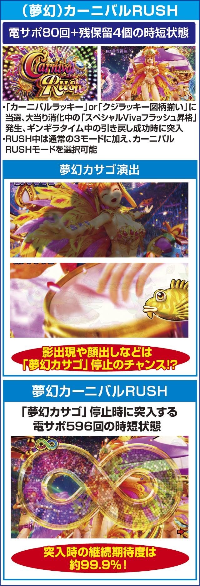 Pギンギラパラダイス 夢幻カーニバルHCAのピックアップポイント