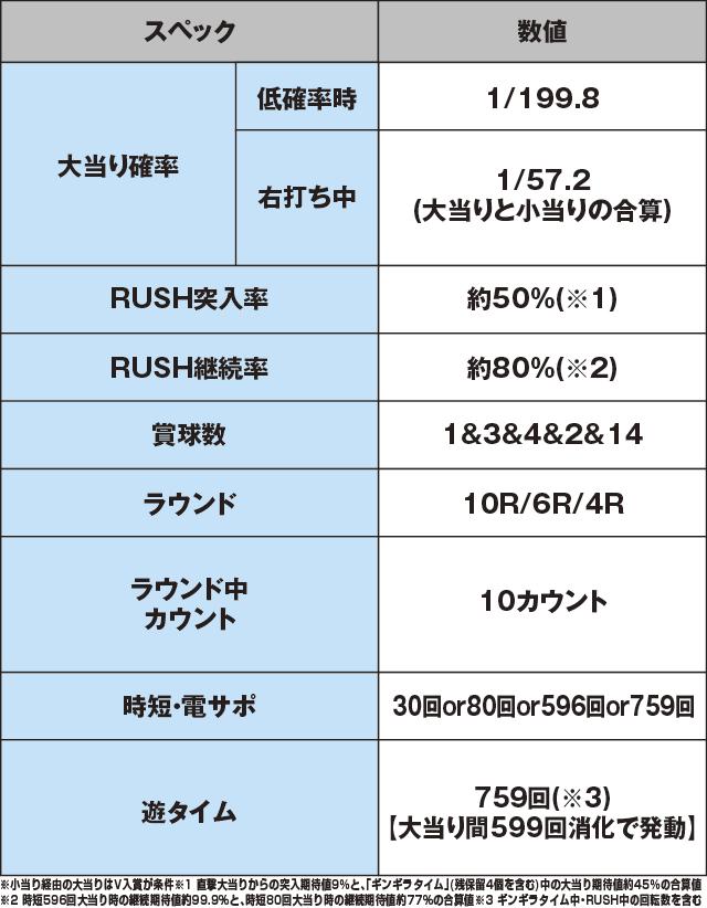 Pギンギラパラダイス 夢幻カーニバルHCAのスペック表