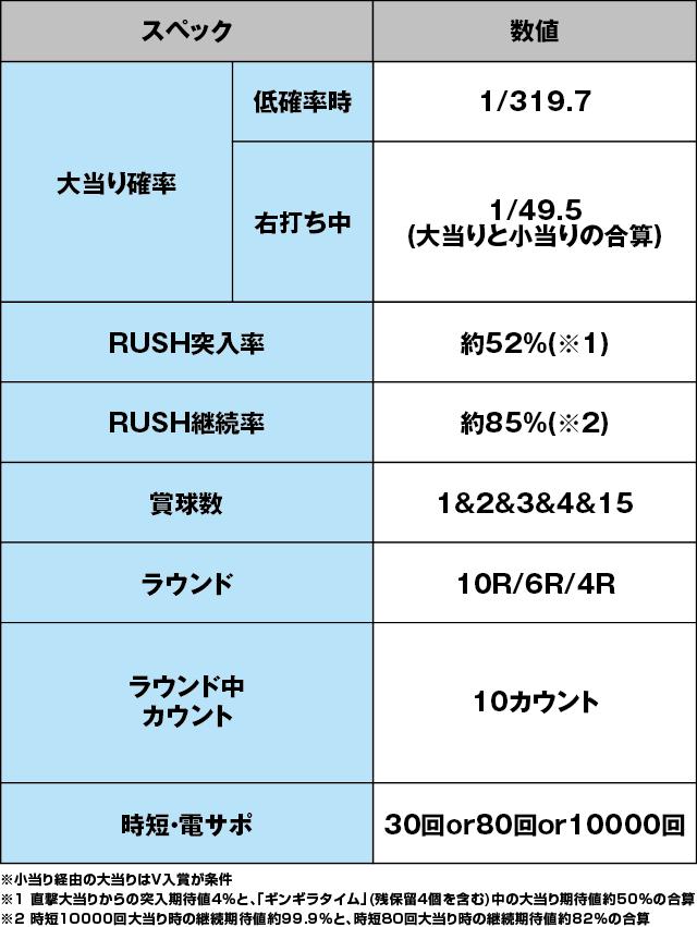 Pギンギラパラダイス 夢幻カーニバルHTKのスペック表