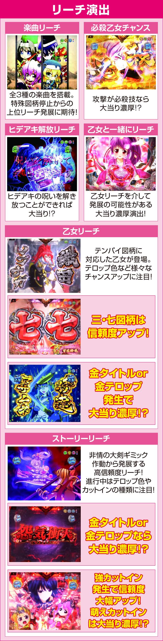 P戦国乙女6~暁の関ヶ原~甘デジのピックアップポイント