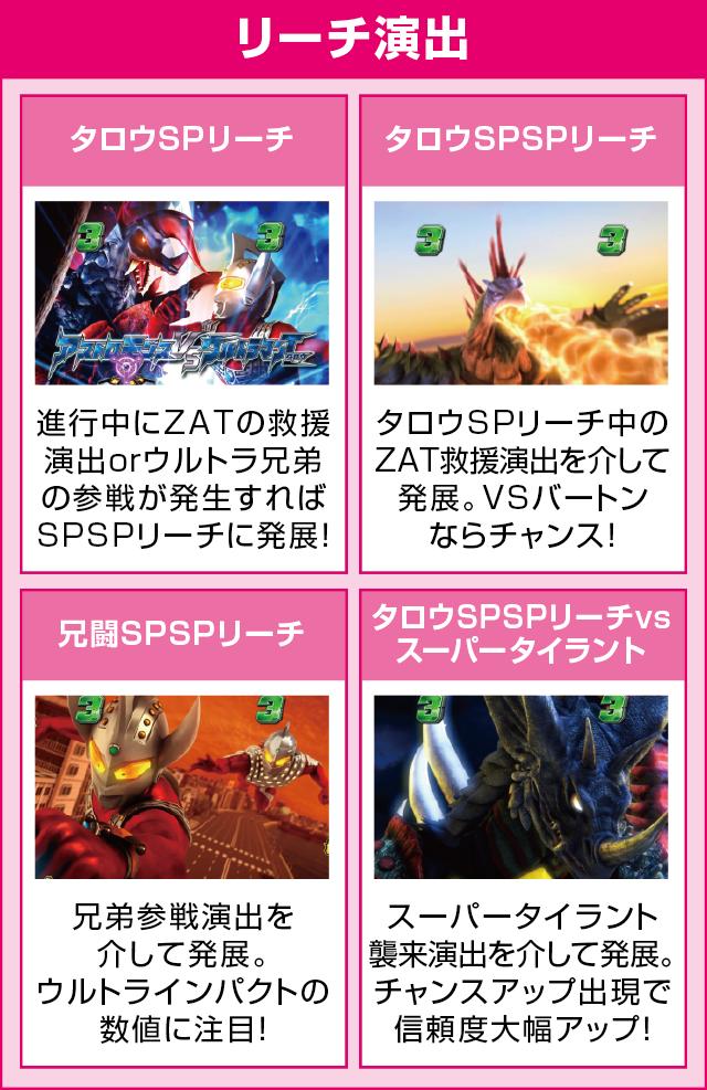 ぱちんこ ウルトラマンタロウ2のピックアップポイント