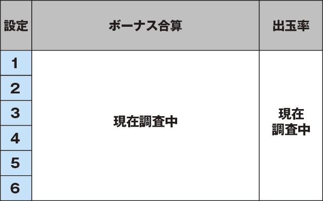 YAMASA NEXT(山佐ネクスト)のスペック