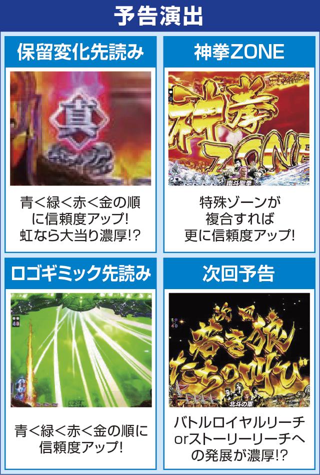 デジハネPA真・北斗無双 第2章 連撃Editionのピックアップポイント