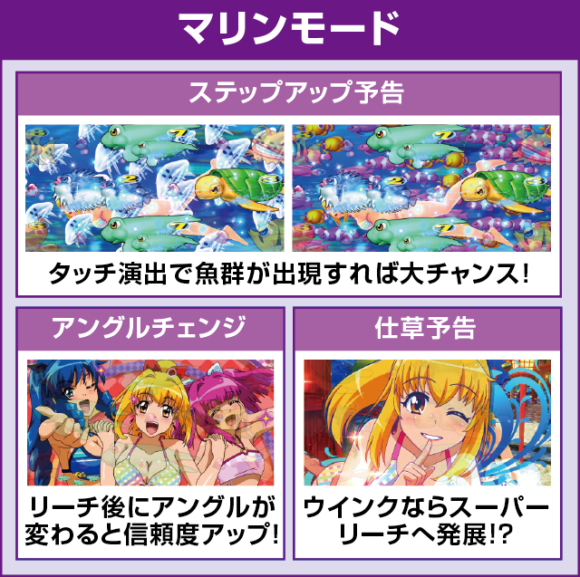 PAスーパー海物語 IN 沖縄5 with アイマリンのピックアップポイント