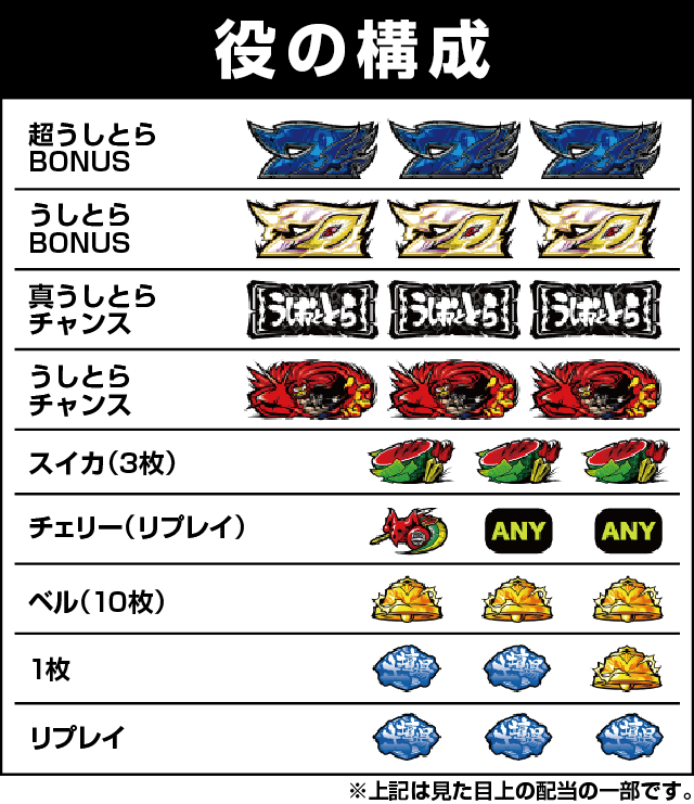 Daiichi(大一商会)の役構成