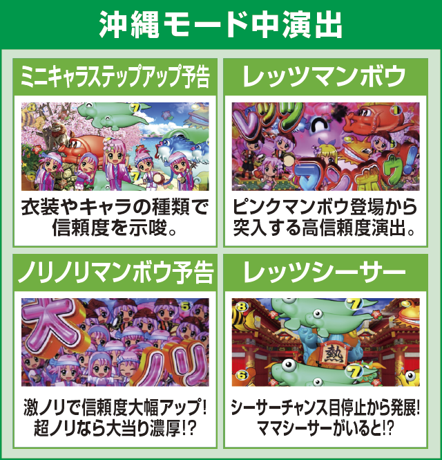 Pスーパー海物語 IN 沖縄5 桜ver.199のピックアップポイント