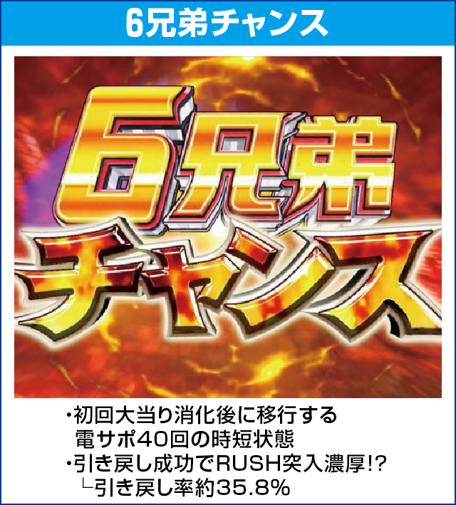 ぱちんこ ウルトラ6兄弟 Light Versionのピックアップポイント