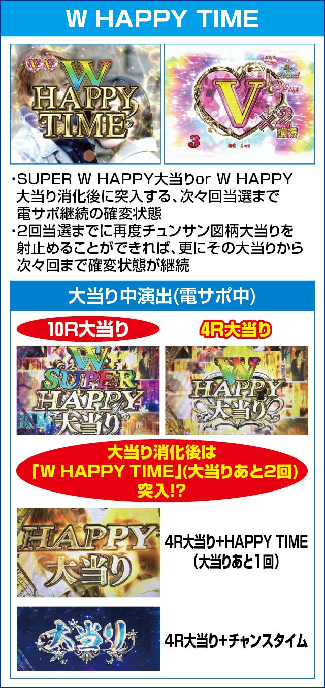 ぱちんこ 冬のソナタ SWEET W HAPPY Versionのピックアップポイント
