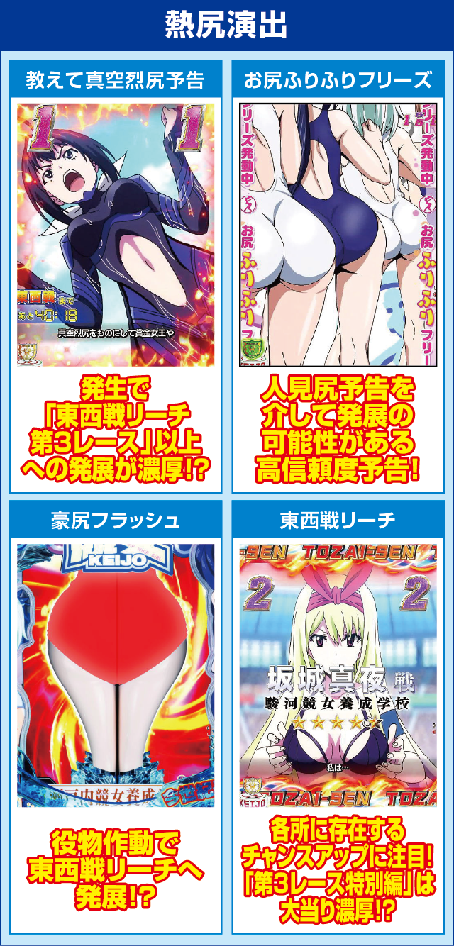 PA競女!!!!!!!!-KEIJO-99Ver.のピックアップポイント