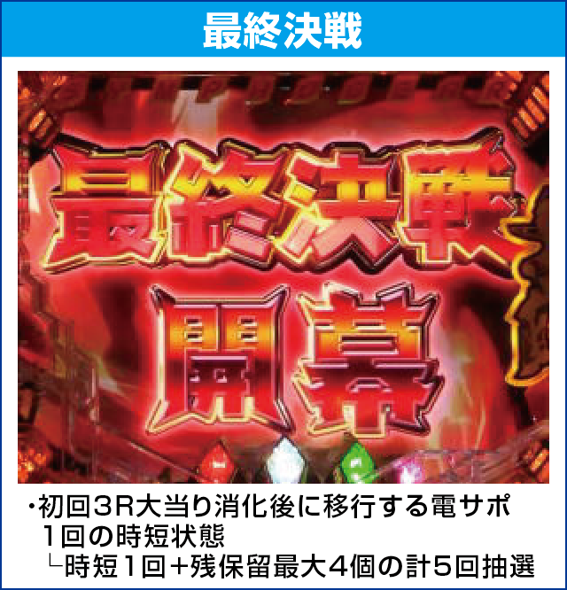 Pフィーバー戦姫絶唱シンフォギア2 1/230ver.のピックアップポイント