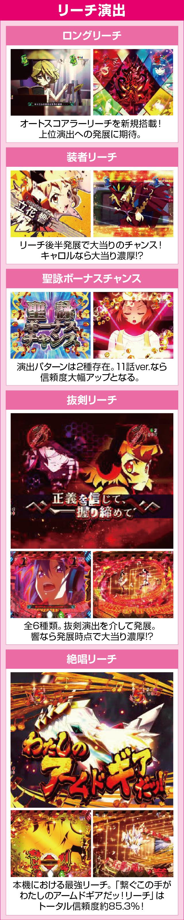 Pフィーバー戦姫絶唱シンフォギア2 1/77ver.のピックアップポイント