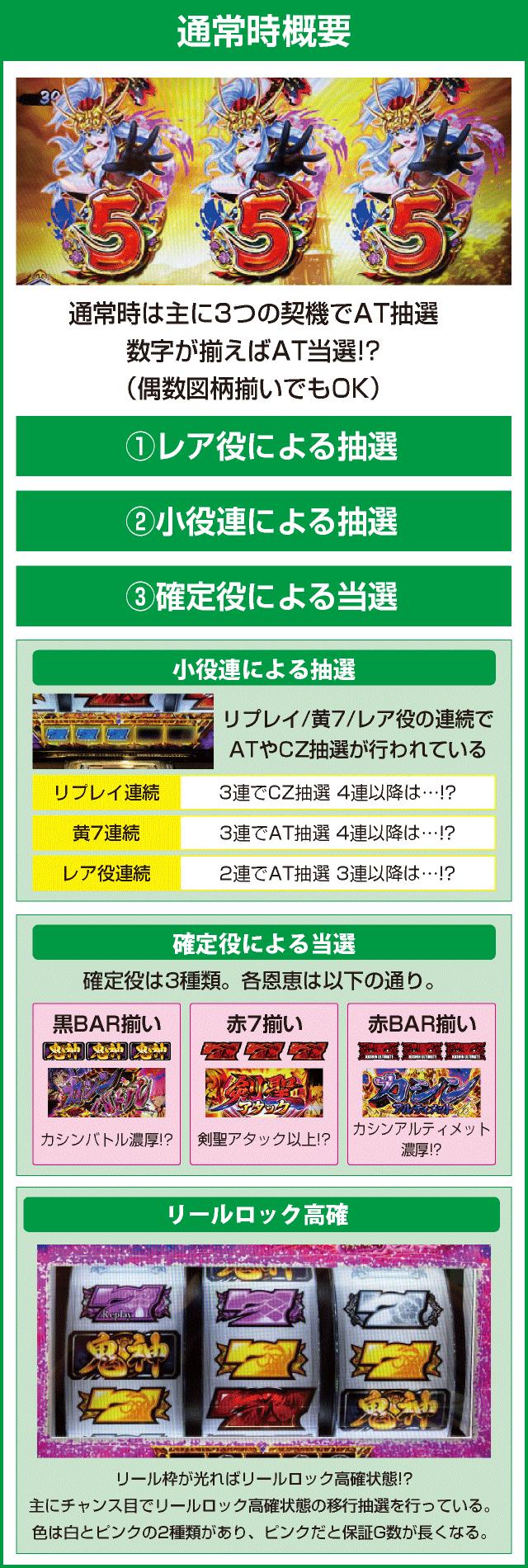 パチスロ戦国乙女 暁の関ヶ原-DARKNESS-のピックアップポイント